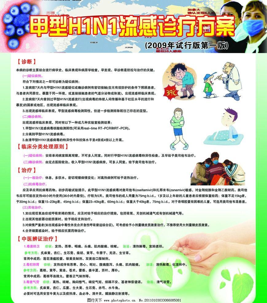 健康 健康教育 学生 结核 预防 橱窗 展板 标志和标题 源文件