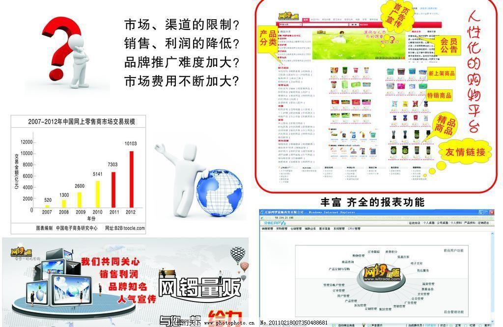 页面2)矢量素材 招商(文件在页面2)模板下载 招商 问号小人 地球 电脑
