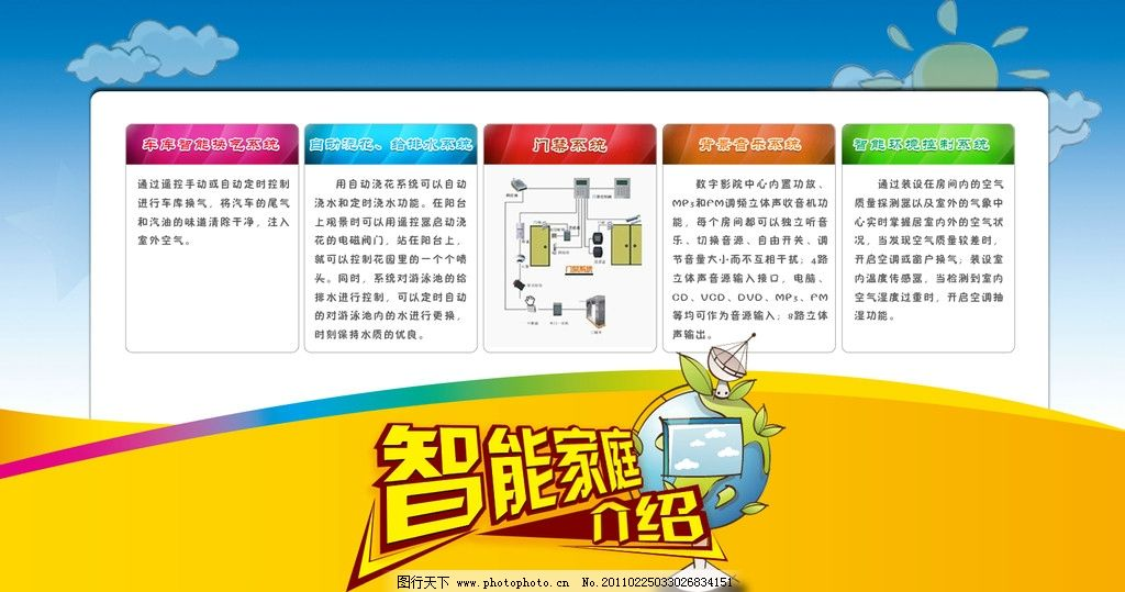 智能家庭 中国移动 智能 彩页 宣传彩页 单页 科技 平面设计类 psd