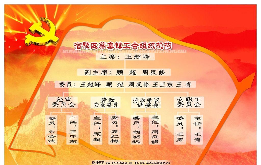 镇工会组织展板 机构 党徽 展板模板 广告设计模板 源文件