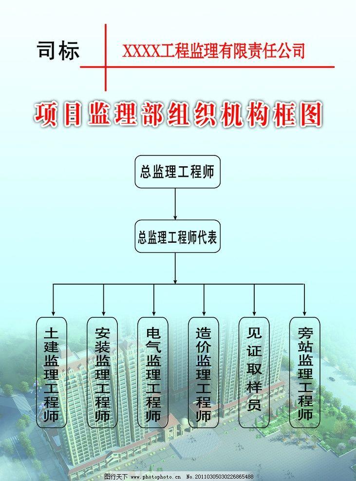 机械框架图图片