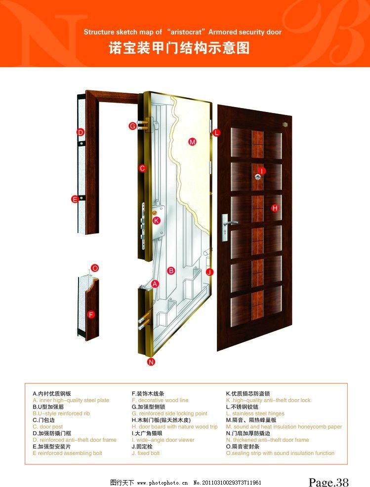 实木门样本结构示意图图片,室内木门 室内门 复合 门
