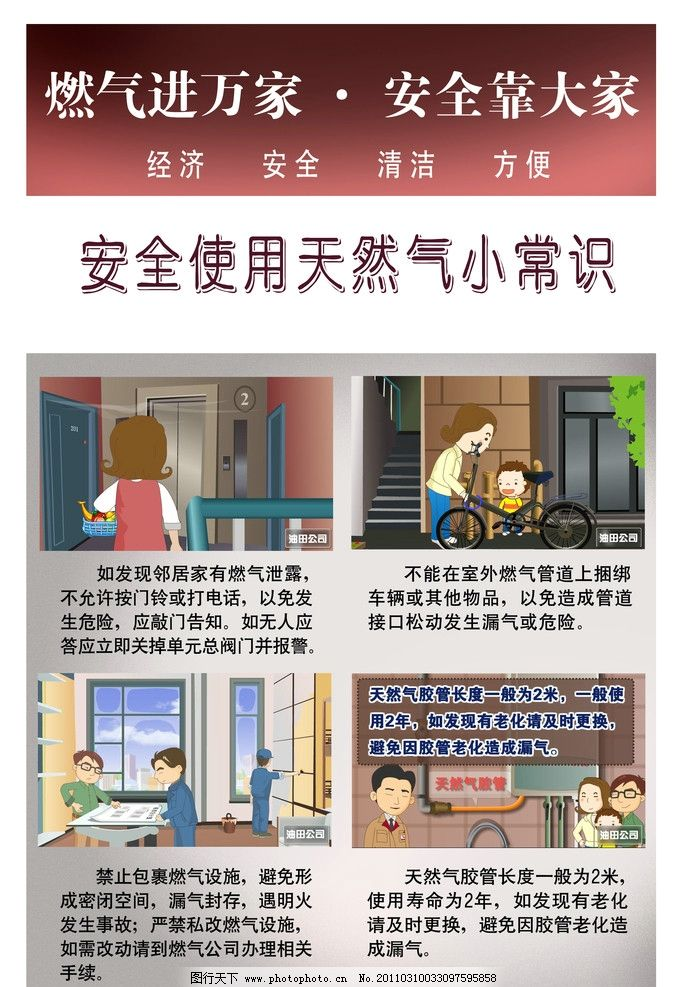 天然气安全知识展板 燃气 小常识 漫画 广告 源文件