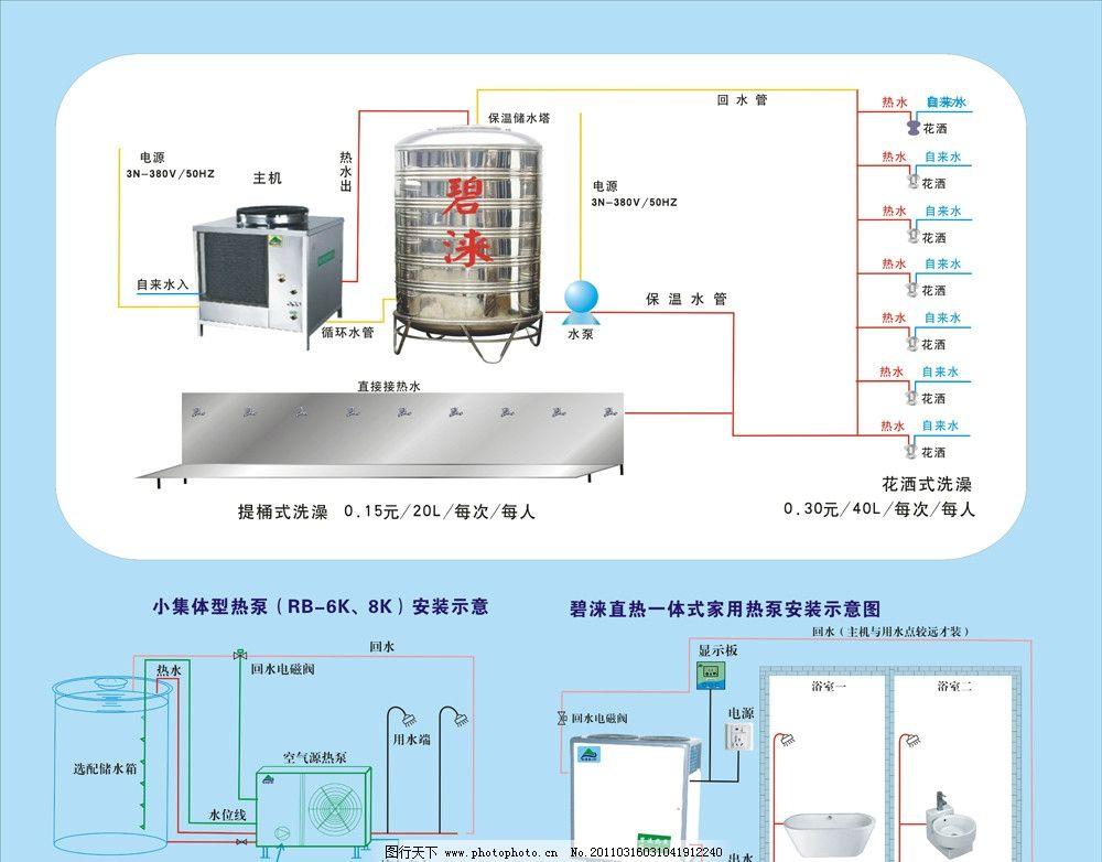 热泵安装示意图图片