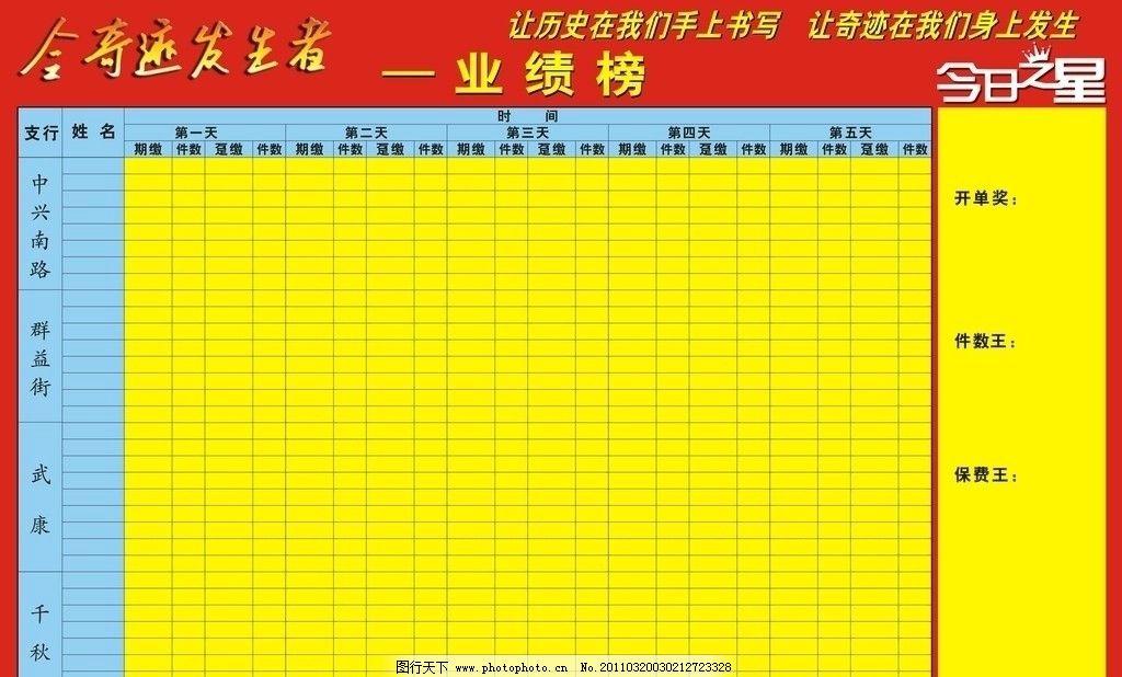 业绩榜 海报 kt板 表格 排名榜 展板模板 广告设计 矢量 cdr