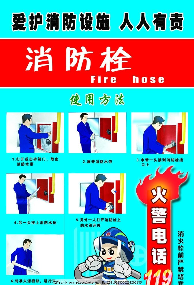 使用方法 六个步骤 卡通消防人 兰色背景 艺术火字 展板 展板模板