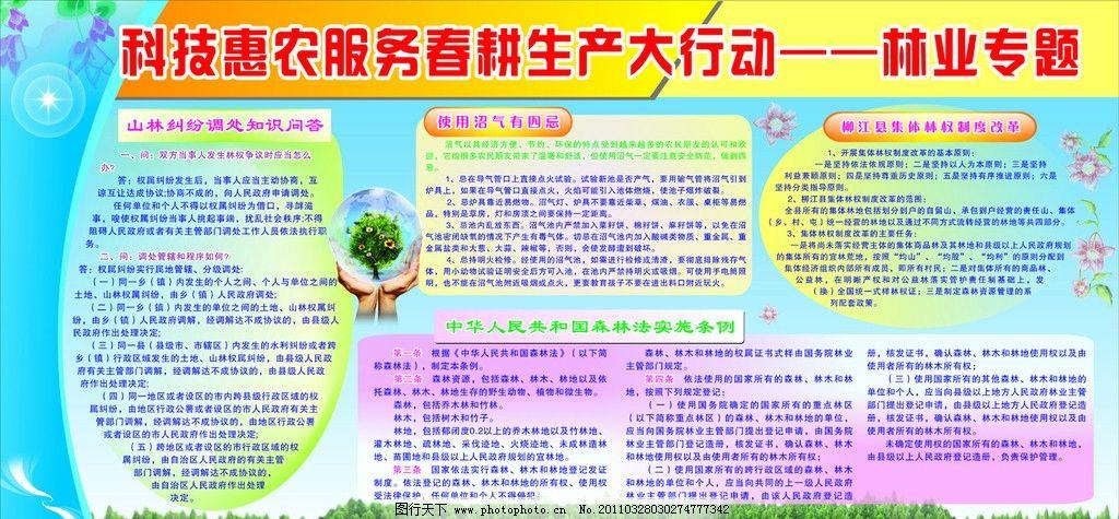 林业展板图片